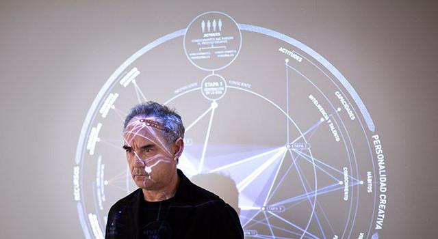 Ferran Adrià. Libertad creativa.
